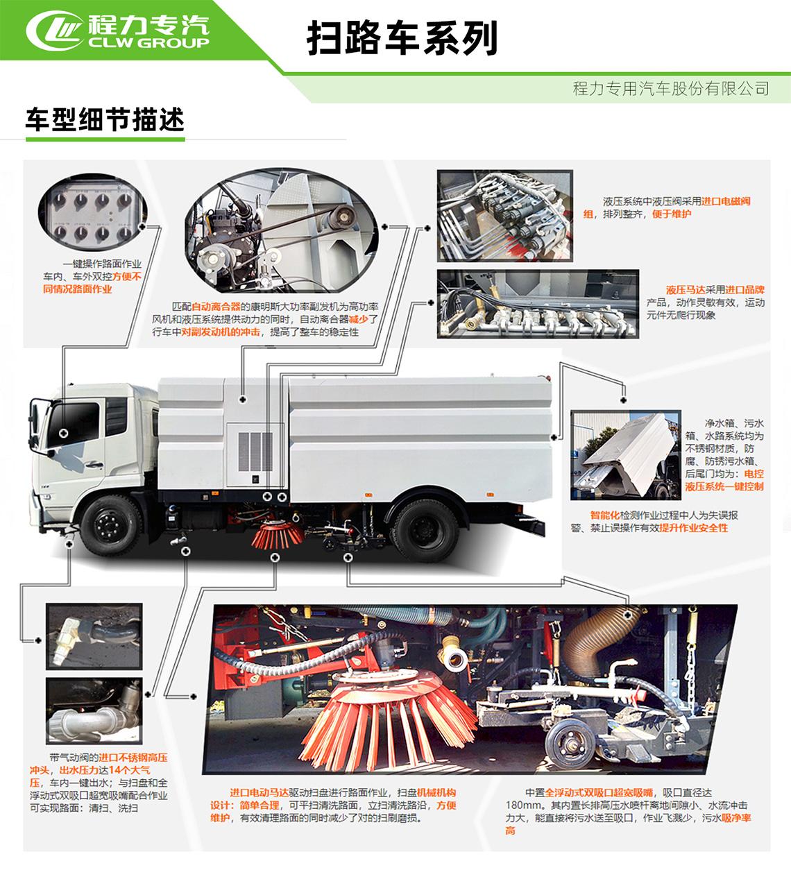 扫路车车型细节描述图