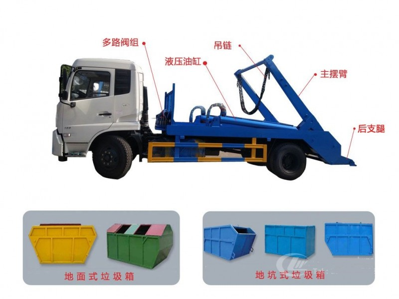 东风145(8-110方)摆臂垃圾车