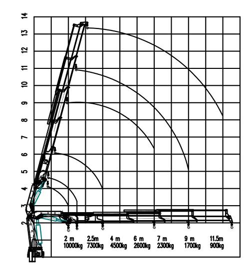 CXSQZ200长兴折臂吊10吨合乐吊hi