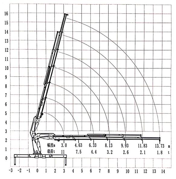 CXSQZ330长兴折臂吊16吨合乐吊hi