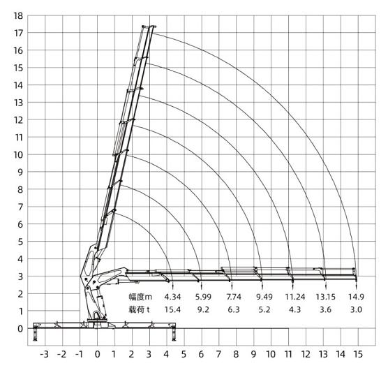 CXSQZ600长兴折臂吊30吨随车吊参数